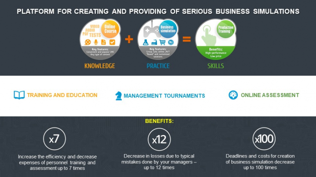 Фото - Платформа. Бизнес-тренажеры для онлайн обучения