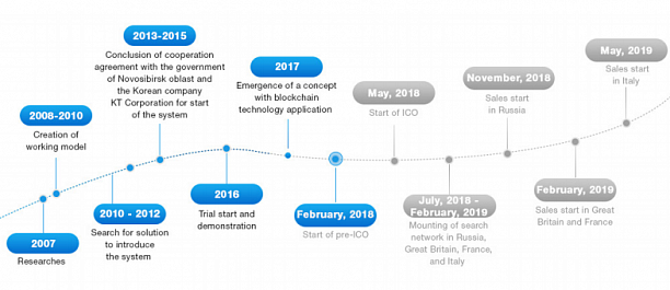 Photo 2 - Blockchain - insurance