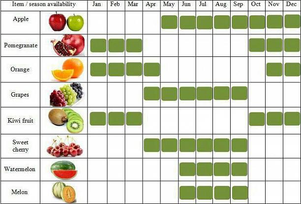 Оптовые поставки овощей на экспорт можно ли заработать ли в интернет